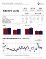 Schoharie-County