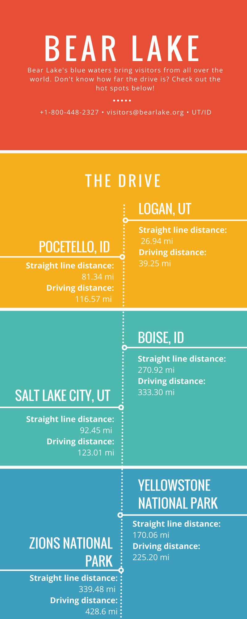 Map and Transportation to the Bear Lake Valley in Utah and Idaho