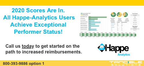 Happe-Analytics Exceptional Performers