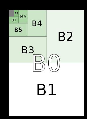 iso-global-printing-standard-b-series