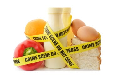 Elimination Diet Nutraphoria