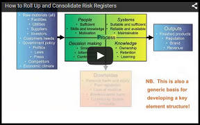 How-to-Roll-Up-and-Consolidate-Risk-Registers