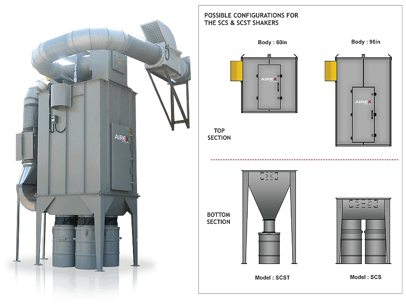 SCS - SCST Model