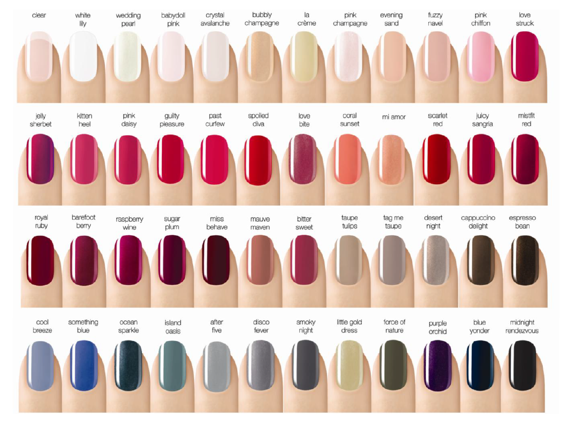 Shellac colour pallet and options