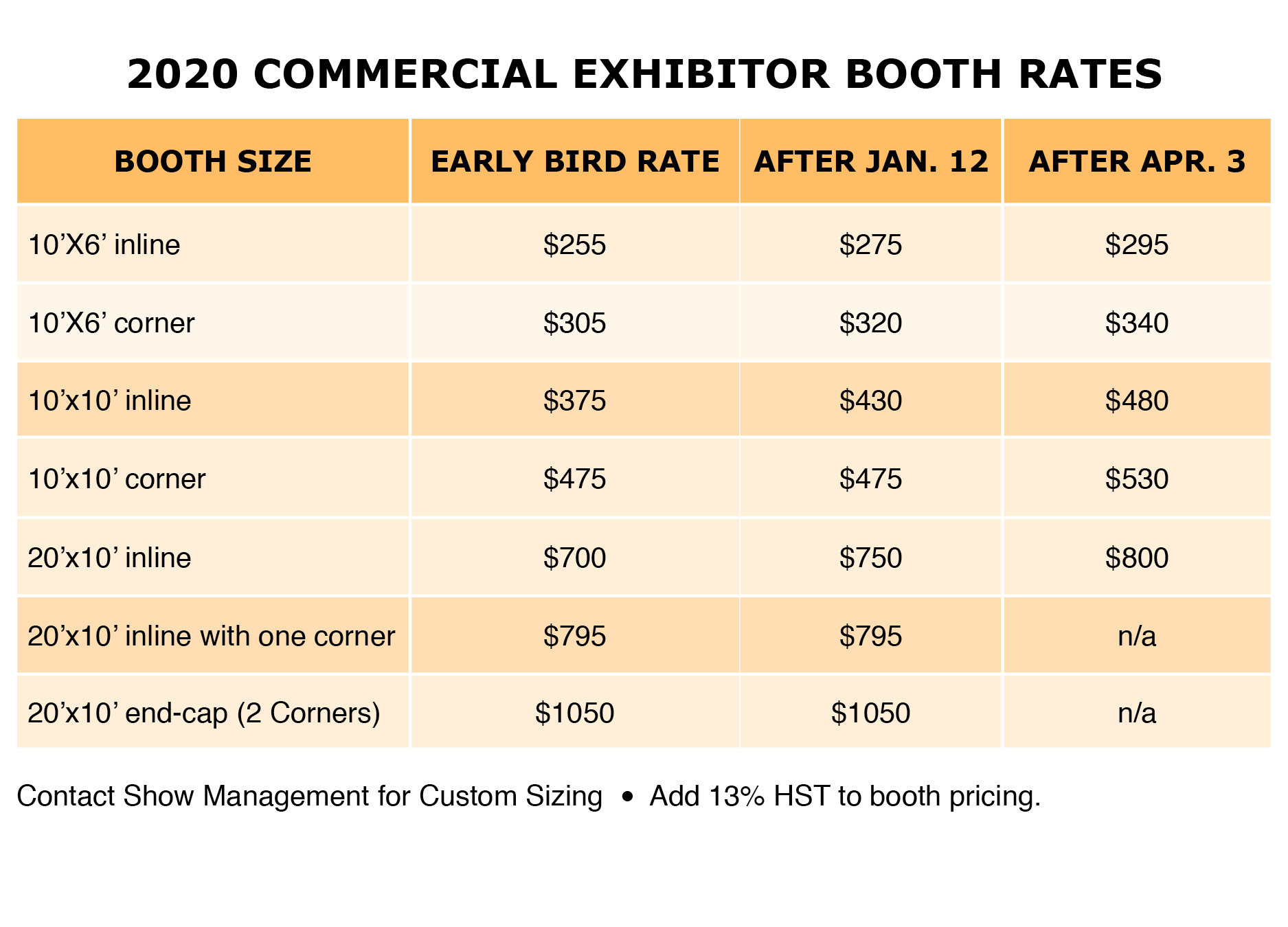 Commercial Booth Rates 2020