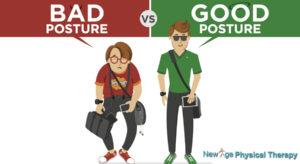 Postural Dysfunction