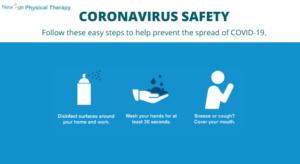 Corova Virus