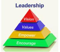 Leadership200x173