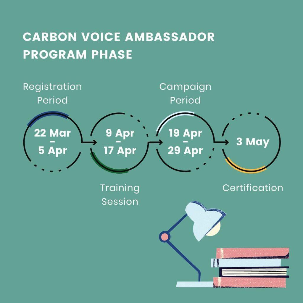 Carbon Voice Ambassador