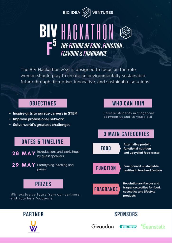F^5 Hackathon
