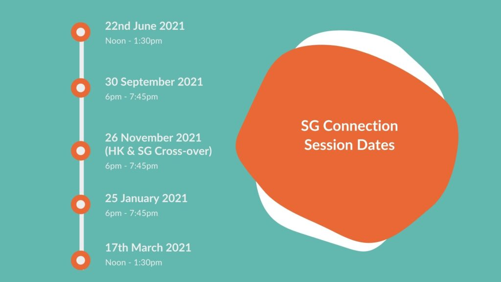 FSI SG Connection Session Date