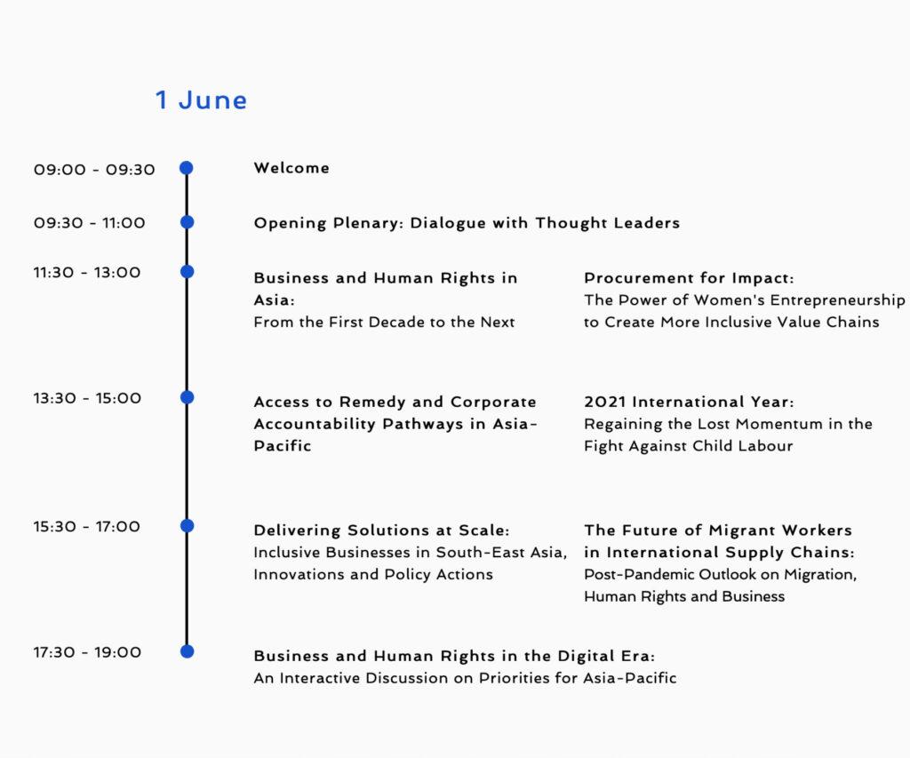 RBHR Forum 2021