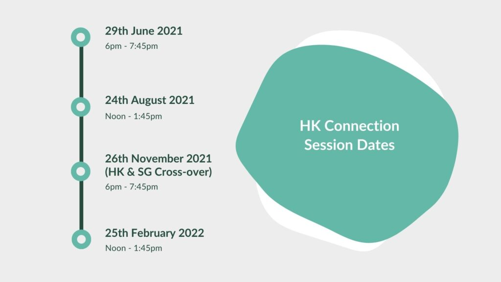 FSI HK Connection Session Date