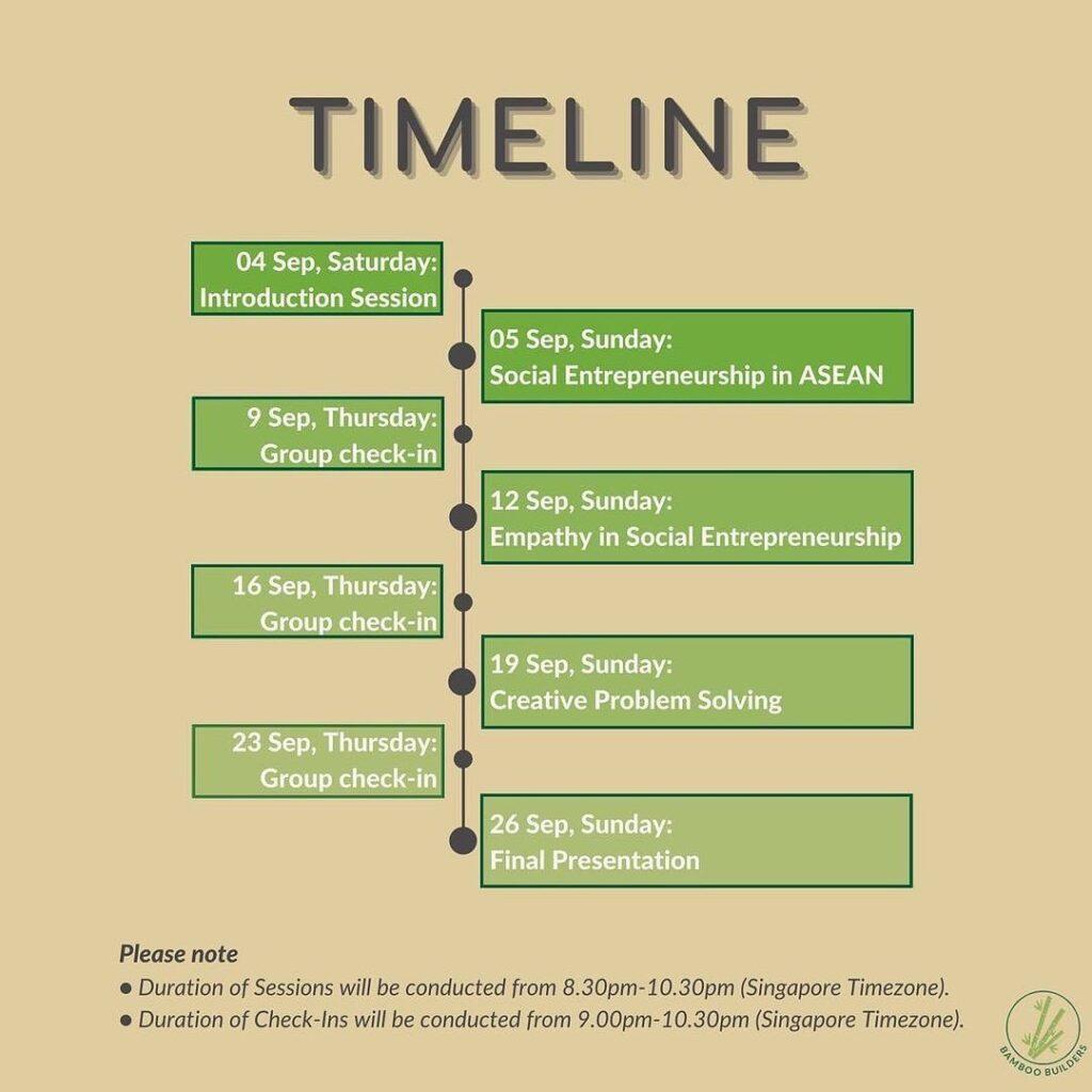 Bamboo Builder Building Social Enterprise Program timeline