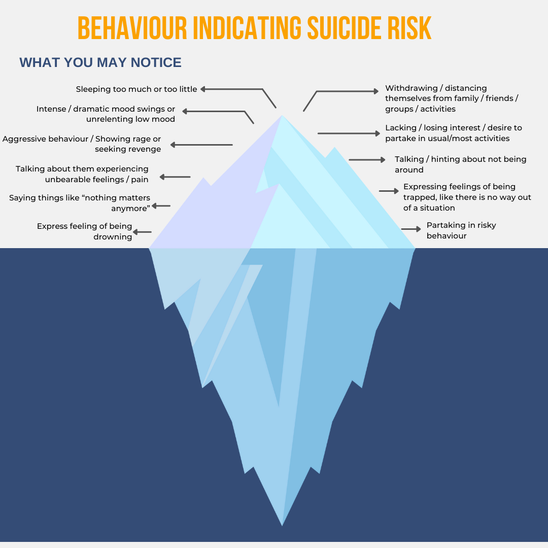 behaviour indicating suicide risk top