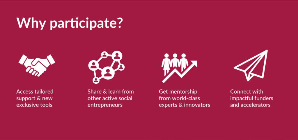 UNLEASH + 2021 why participate