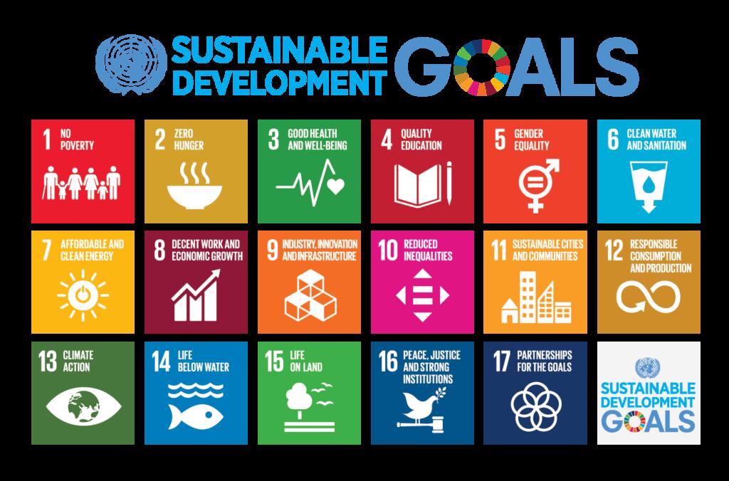 SDG poster   ChangeMakr Asia