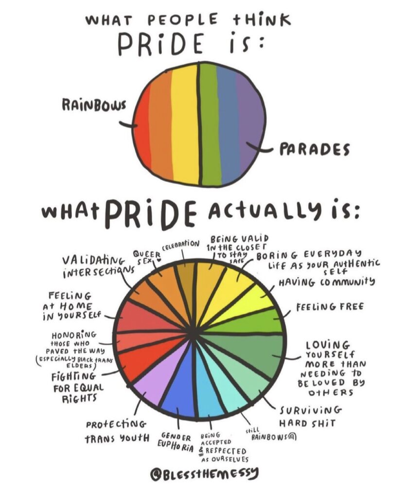 What Pride Really Is