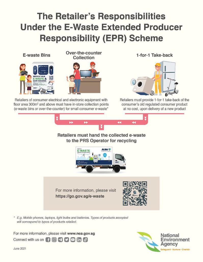 Singapore E-waste Recycling Scheme