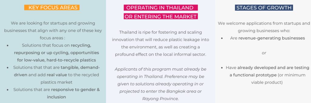 Thailand plastic circularity application