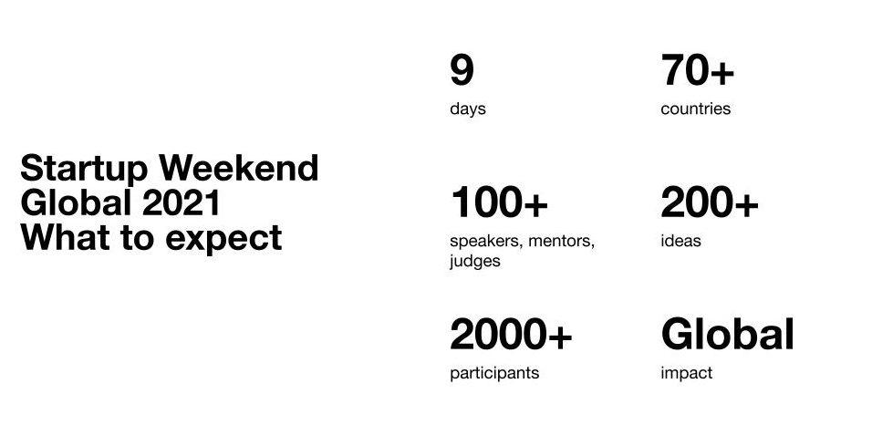 techstartup weekend global