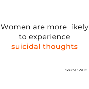 women suicidal thought data