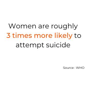 women suicide attempt data