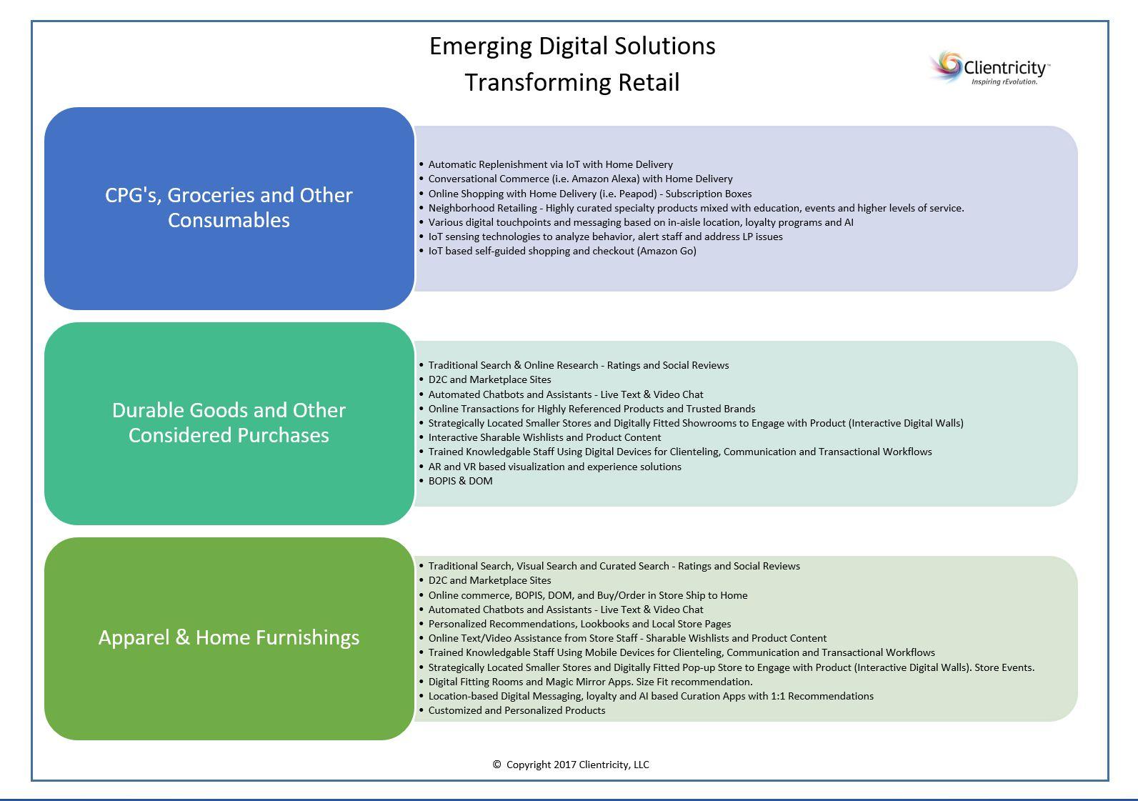Emerging Digital Solutions Image