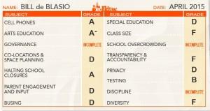 bdb report card better