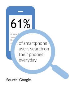 Smartphone Statistic
