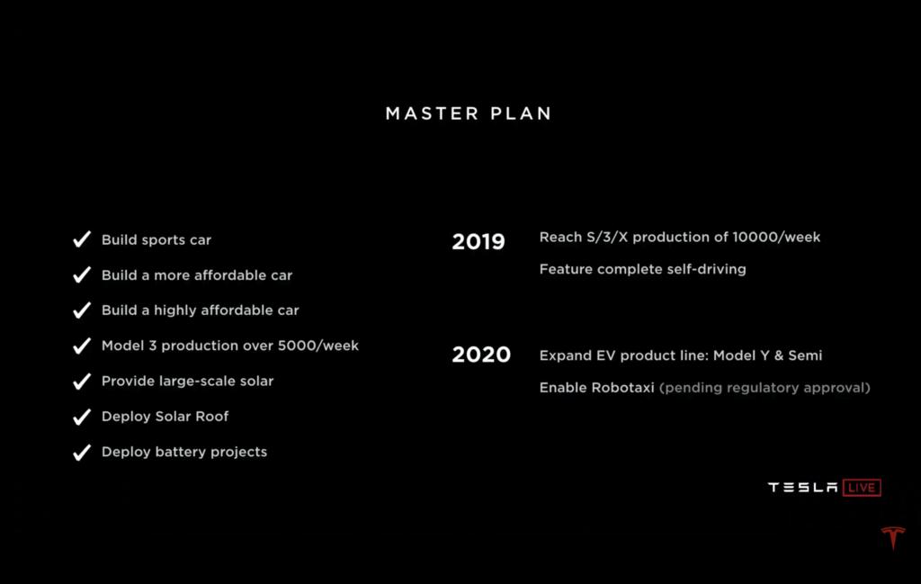 Tesla-Autonomy-Day-TheTeslaShow-119