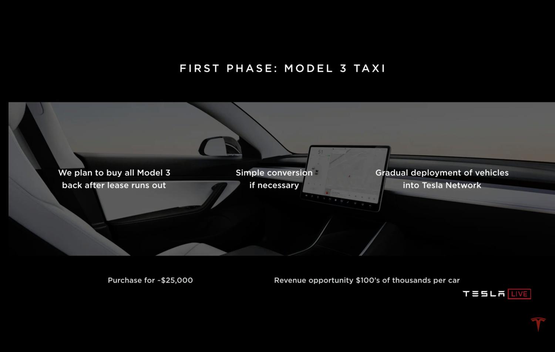 Tesla-Autonomy-Day-TheTeslaShow-123