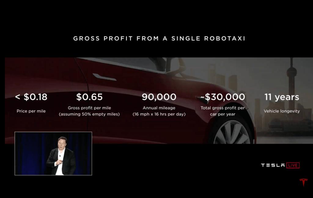 Tesla-Autonomy-Day-TheTeslaShow-129
