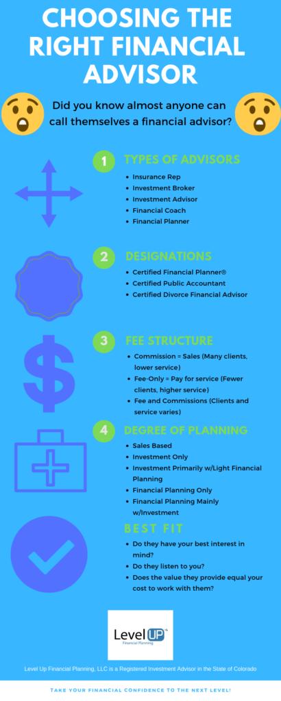 Options when choosing financial advisor