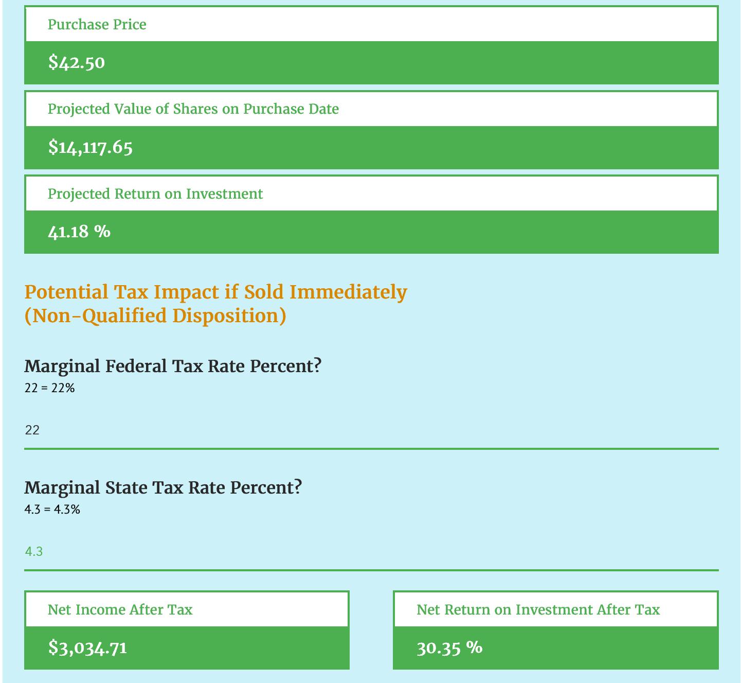 Employee stock purchase plan calculator