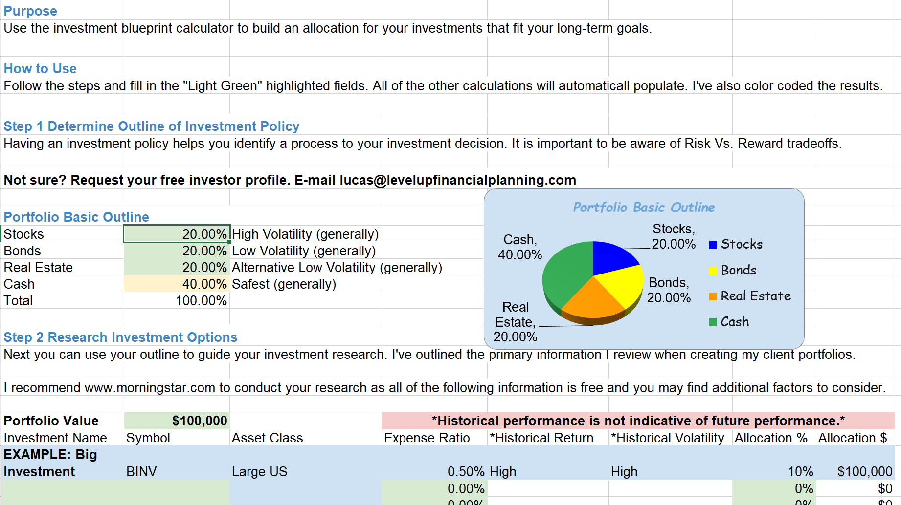 Investment Blueprint Image