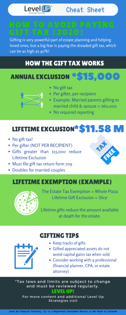 How to avoid paying gift tax cheat sheet