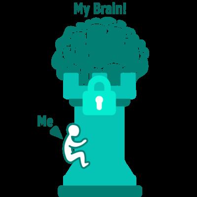 Aloy 2 my brain duplicate