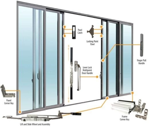 Euro Wall Sliding System Components