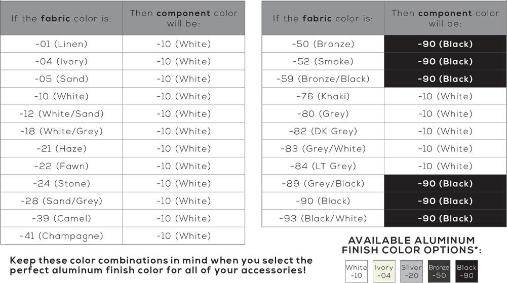 Color Coordination Guide