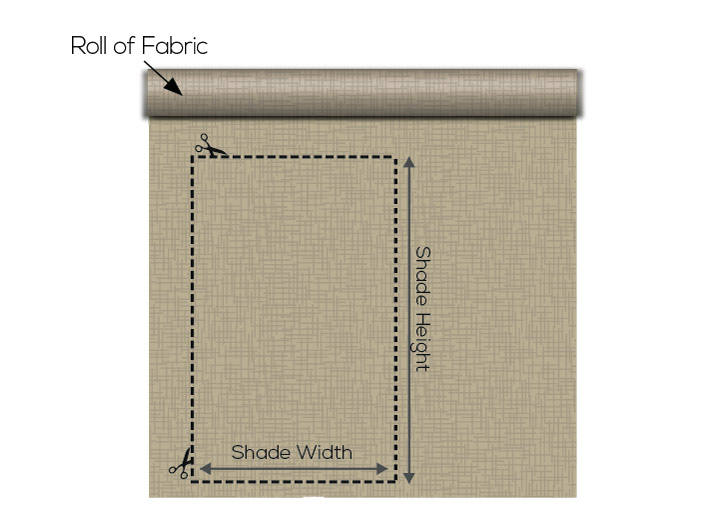 Fabric Direction