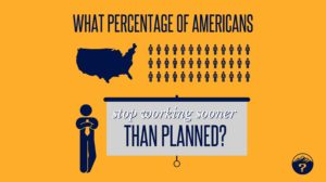 What percentage of Americans stop working sooner than planned?