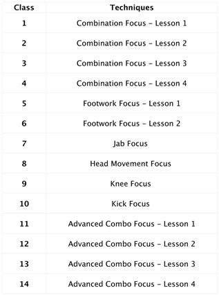 Cardio Kickboxing Classes Rancho Cucamonga Schedule