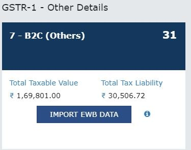 GSTR-1 b2c for ecomeerce sellers