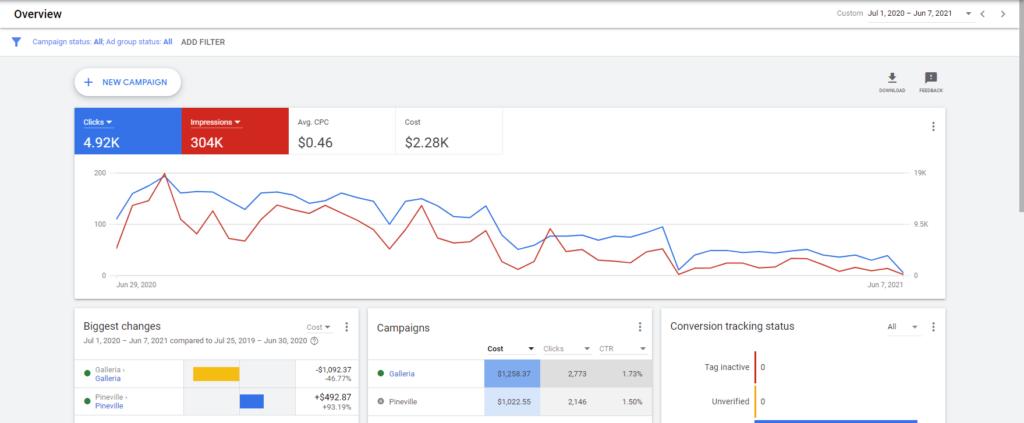 PPC marketing orlando ppc management orlando ppc management company ppc management services google ads marketing company services