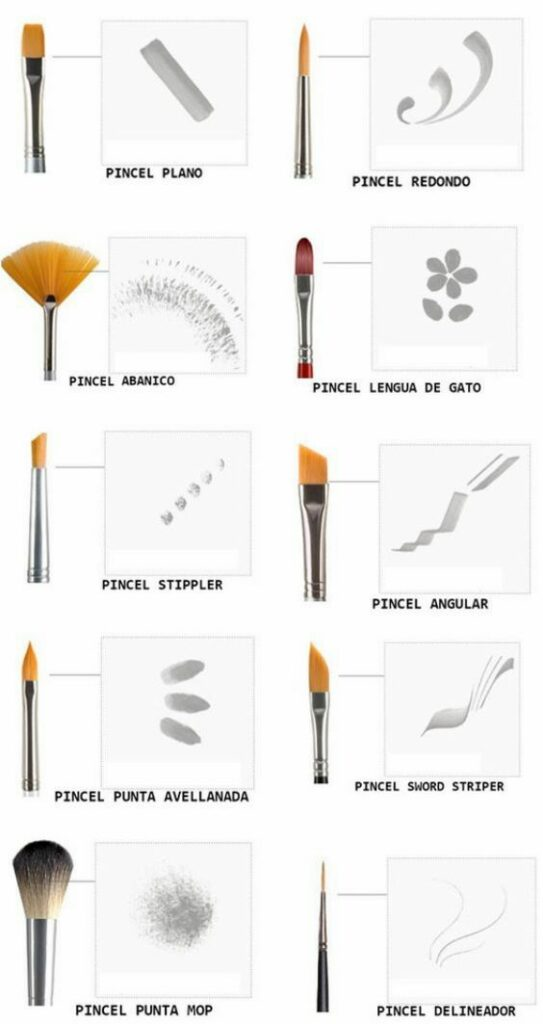 watercoloring | Beginners guide synthetic brushes kit stroke style | Girlfriend is Better
