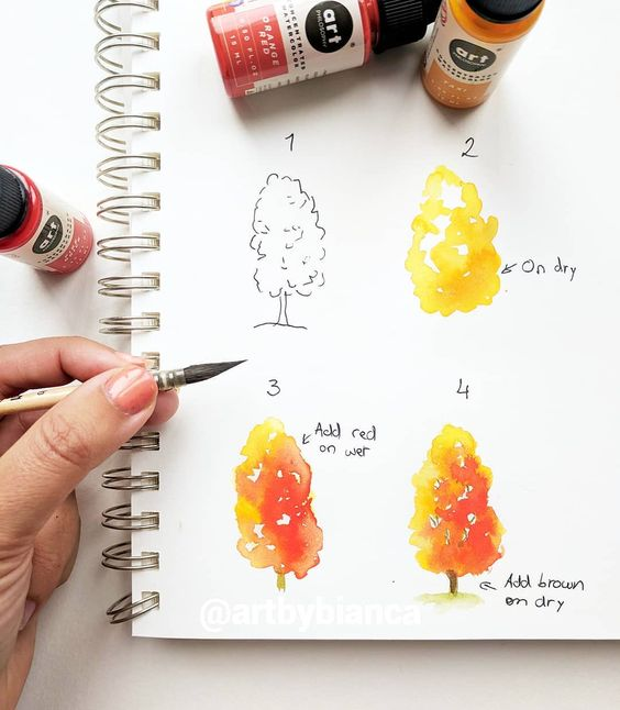 watercoloring | techniques wet dry paint tutorial diy beginners | Girlfriend is Better