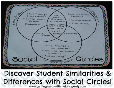 Back to school blog post: This Social Circles activity helps students dig a little deeper and start real conversations in order to find their similarities and differences.