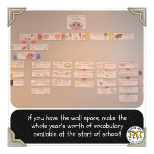 Word wall construction can be a lifesaver if you know the tricks - Getting Nerdy Science