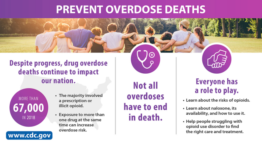 Opioid Overdose and Drug Abuse: What You Need to Know